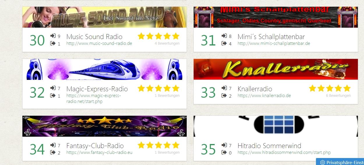 Voting_Ergebnis_Platz_31_WebRadio100_040319